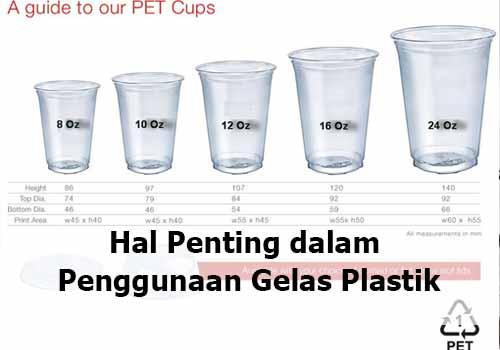 penggunaan gelas plastik